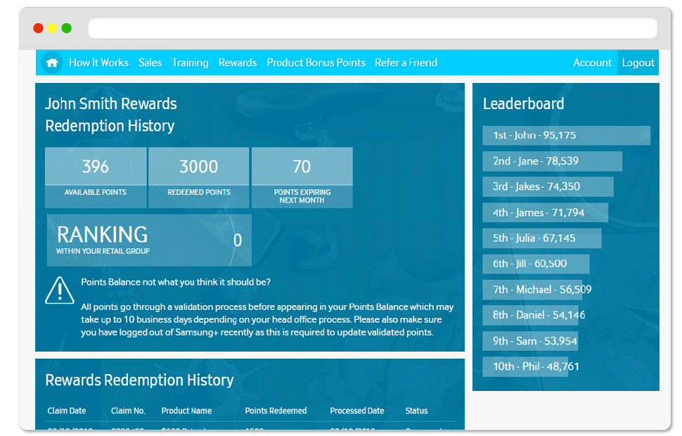 customisable rewards programs