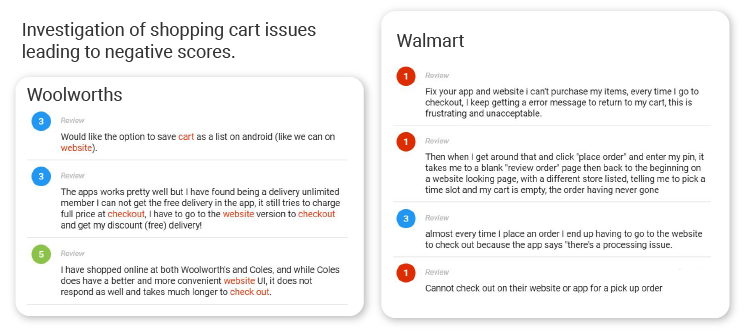 shopping cart issue with walmart ecommerce