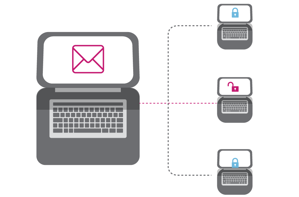 Anti-spam and auditing functionality