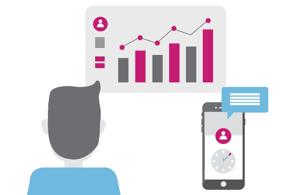 create a custom interactive e-learning portal
