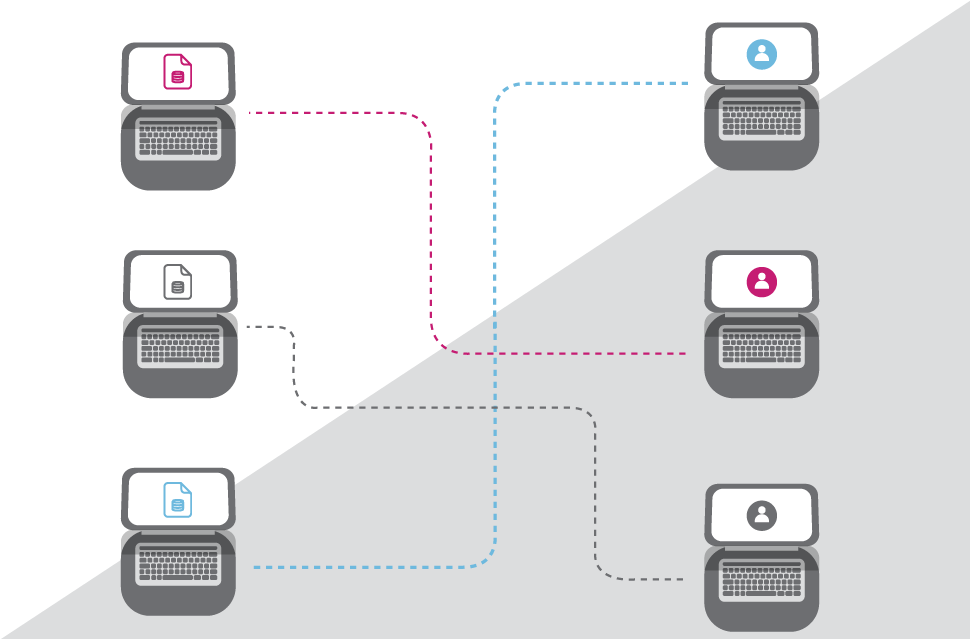 targeted segmentation