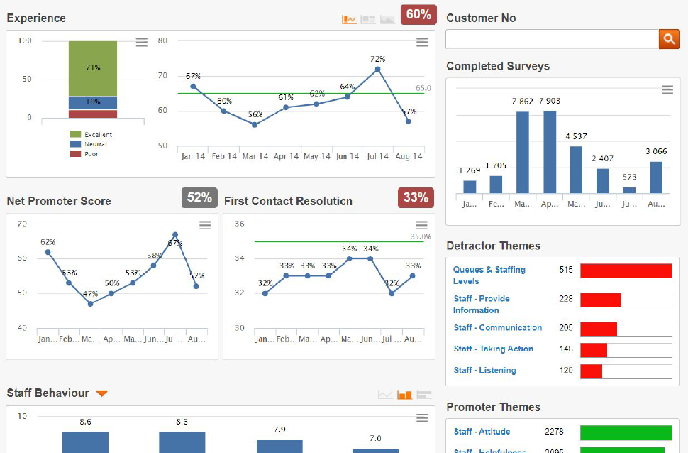 customer recovery capabilities